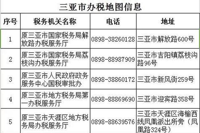 三亚这2个办税服务厅8月1日起停止办理涉税业务