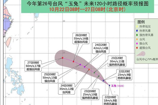 """又来一个超强台风!今年第26号台风""""玉兔""""于今晨生成"""