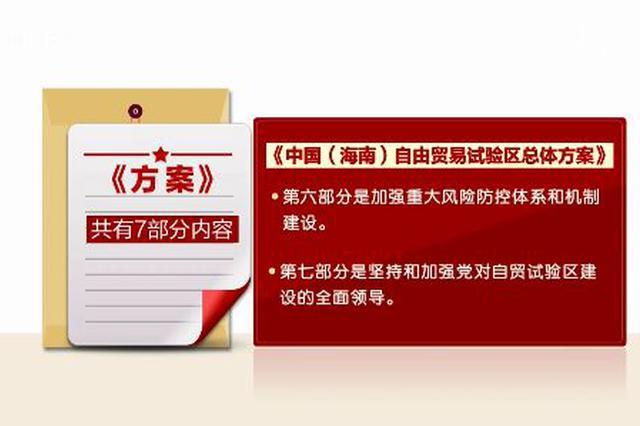 《中國(海南)自由貿易試驗區總體方案》單行本出版