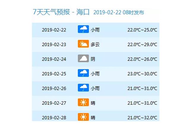 降温了!未来三天海南多地有雨,全省最低温17℃