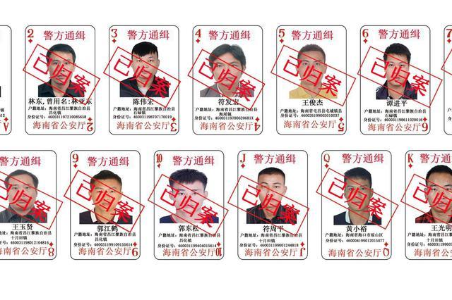 昌江黄鸿发涉黑案在逃人员已投案45人 ?#25925;?人未归案