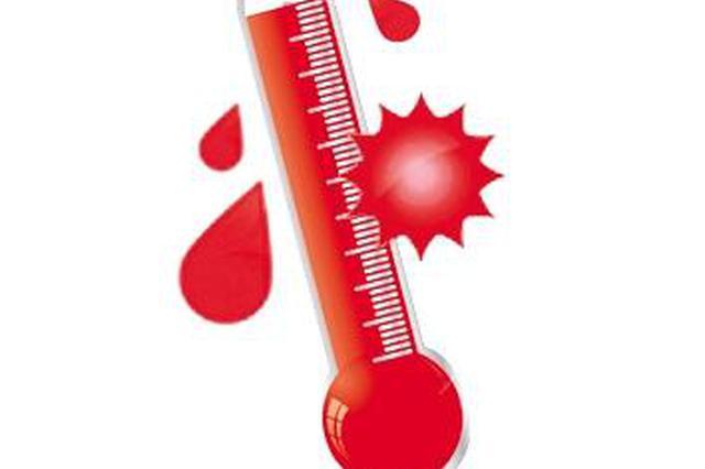高温预警!儋州东方等6市县最高气温将达37℃以上