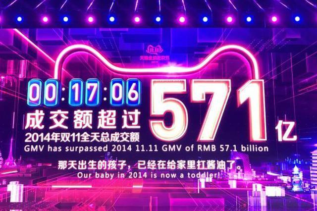 17分钟571亿!2019天猫双11已超2014年全天成交额!