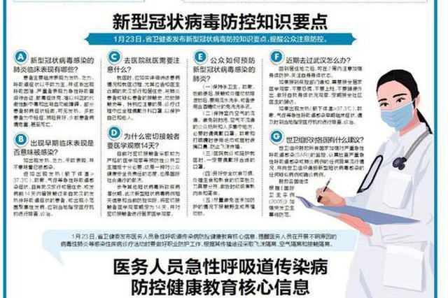 注意防控!省卫健委发布新型冠状病毒防控知识要点