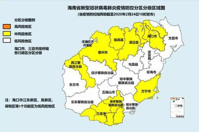 最新!海南省新型冠状病毒肺炎疫情防控分区分级区域图
