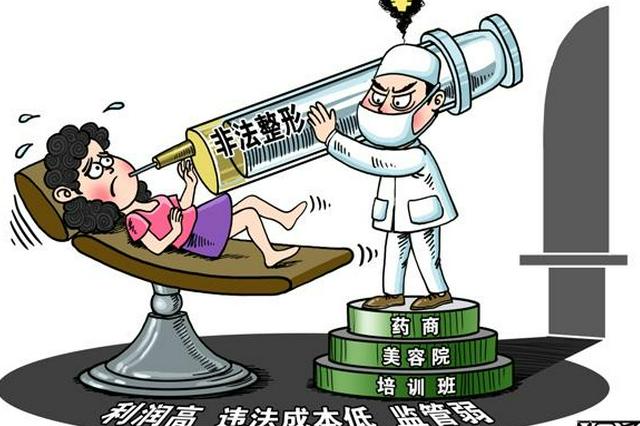 打击医美乱象 海南省启动医美器械专项整治