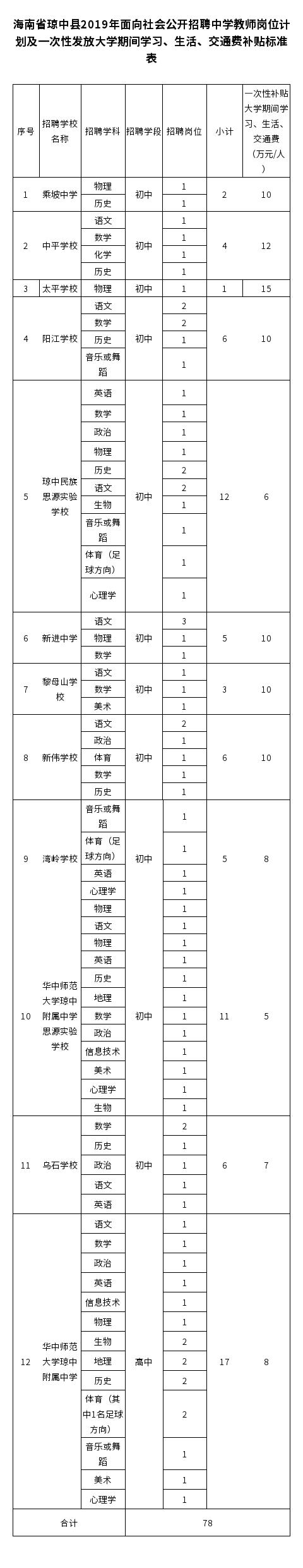 http://www.yhkjzs.com/haikoufangchan/14875.html