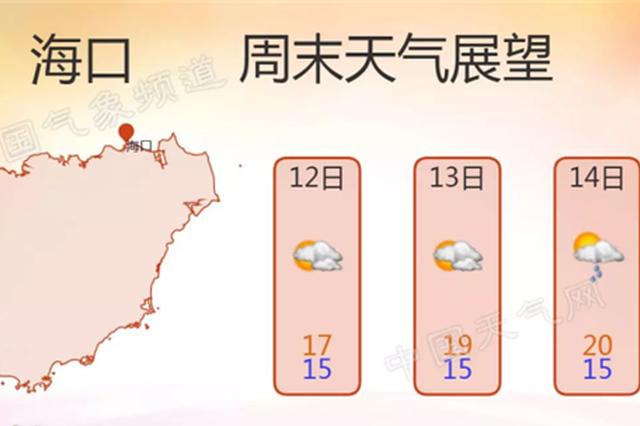 马上要回温啦!15日琼岛最高温将达到26℃