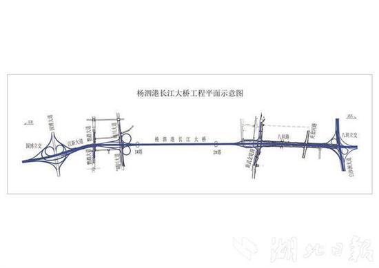 杨泗港长江大桥