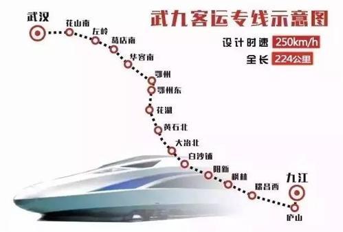铁路调图三大看点:从复兴号运营到武九高铁开通