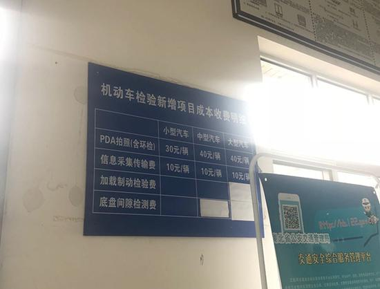 检测站里挂出的新增项目成本收费明细,没有物价部门批文