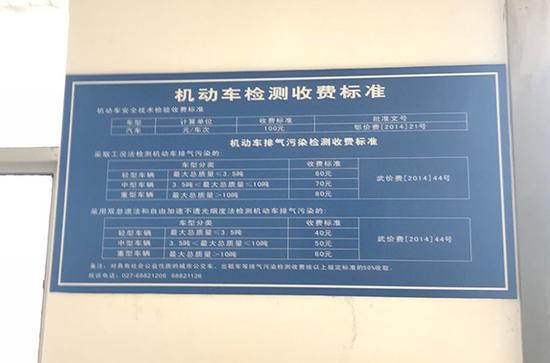 检测站内公示的机动车检测收费标准