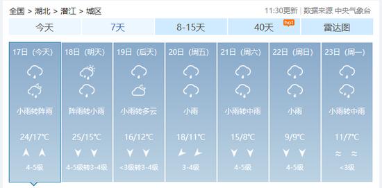 """湖北天气开启""""过山车""""模式 下周或""""一秒入冬"""""""
