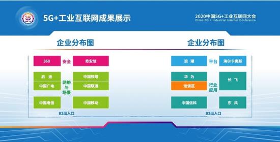 2020中国5G+工业互联网大会将举行创新成果展