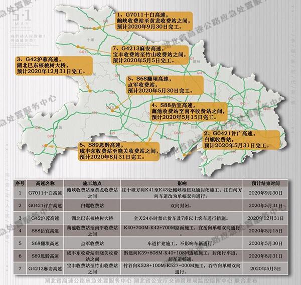 """""""五一""""期间施工路段提醒。(湖北省高速公路管理局供图)"""