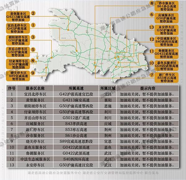 服务区无法提供加油服务提示。(湖北省高速公路管理局供图)