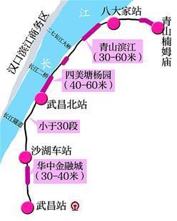 图为:武九铁路北环线
