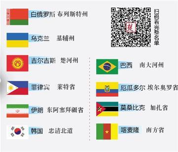 湖北省国际友好城市一览(部分)