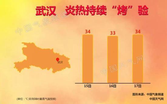 武汉中心气象台15日15-16时,接连发布了三条冰雹橙色预警信号: