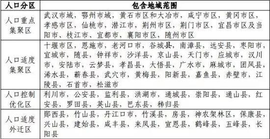 2018湖北县市人口排名_2018年孝感市云梦县招聘农村义务教育学校教师考生综合