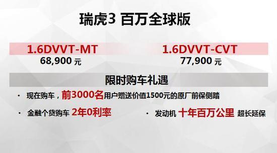 """Ø 2018款瑞虎3x,4.99万元起售,全新""""驾""""值来袭。"""