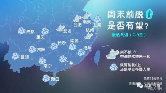 10日前后为春运高峰期,提醒大家出行时,仍需注意防风保暖。