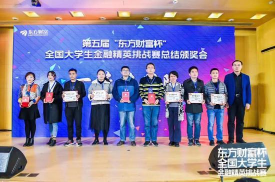 金融学专业学生在多项学科竞赛中获奖