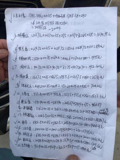 桂花泉镇桂花村扶贫车间 工人工资核算表