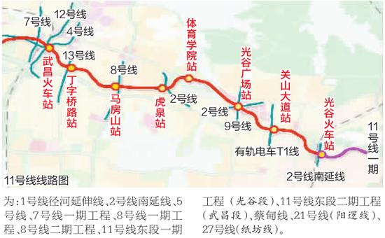 武汉地铁11号线东段二期开工 7座车站有6座为
