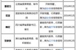 十八大后至少20名省部级干部被降级处理(名单)