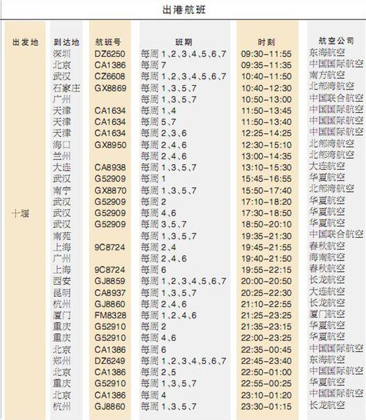 武当山机场夏秋季航班运行时刻表