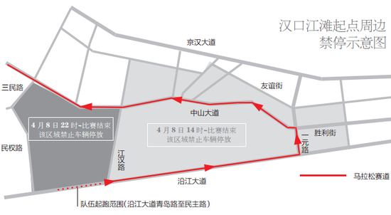 汉口江滩起点周边禁停示意图