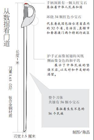 从数据看门道制图/陈昌