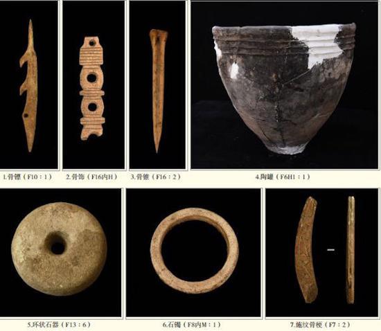 遗址出土新石器时代遗物