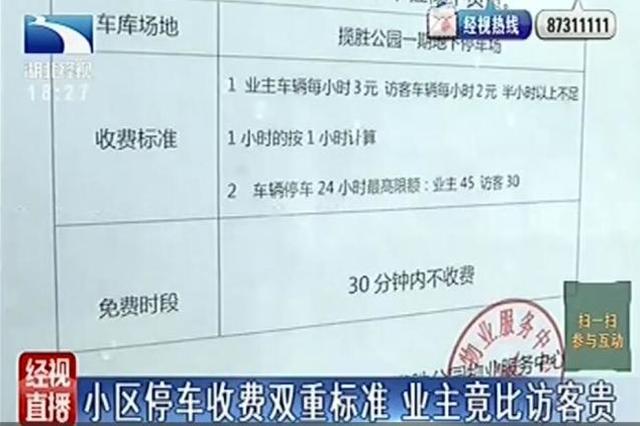 武汉一小区停车收费现双重标准:业主比访客贵