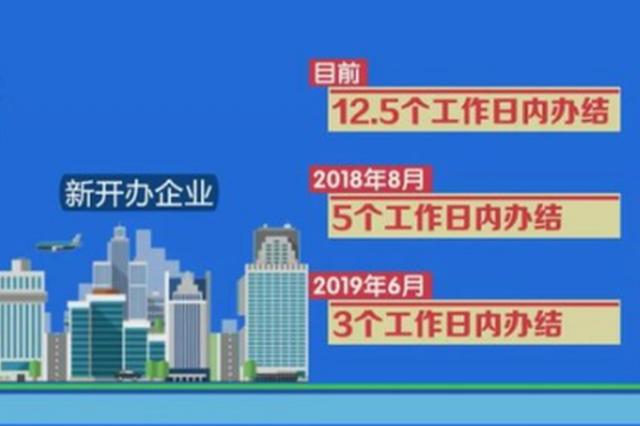 武汉出台举措优化营商环境 明年企业开办时限缩至3天