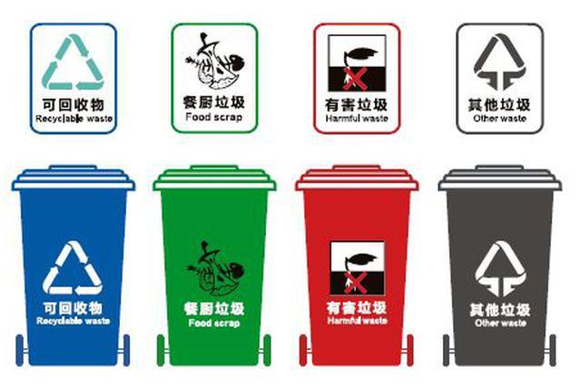 湖北发布垃圾分类技术导则 家里至少配2个垃圾桶