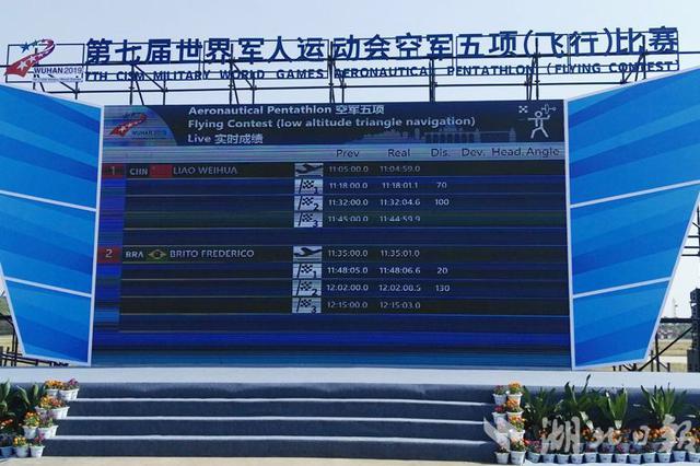 捷报!空军五项队夺得军运会中国代表团第二金