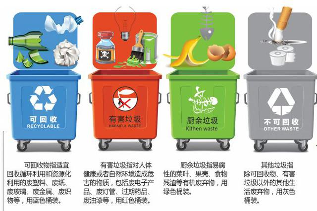 荆门市生活垃圾分类实施方案出台