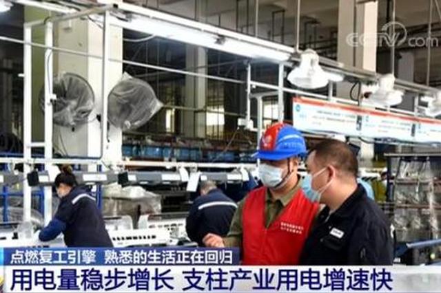 湖北武汉:点燃复工引擎 熟悉的生活正在回归