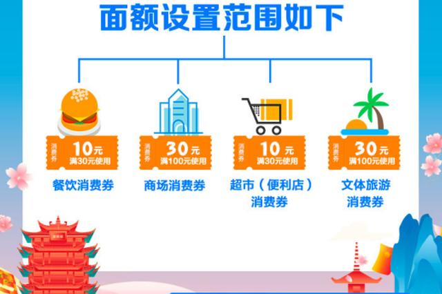 """第四轮""""武汉消费券""""5月14日开抢 将动态提高核销金额上限"""