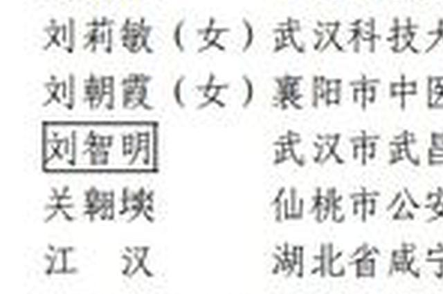 抗疫国家级表彰推荐公示 14省份有29个被黑框圈起的名字