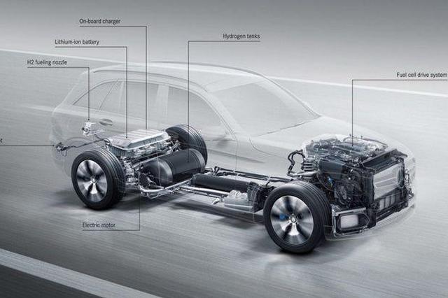 湖北、上海等多地明确申报燃料电池汽车示范城市