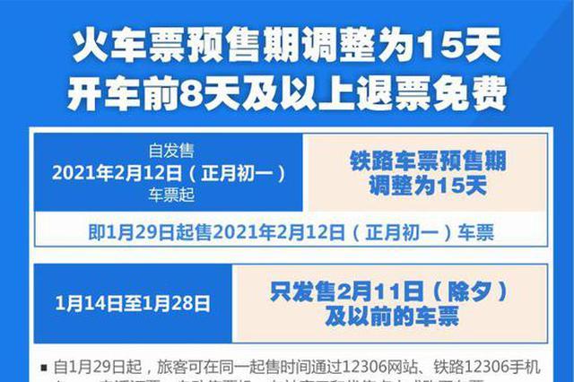 火车票预售期调整为15天 开车前8天及以上退票免费