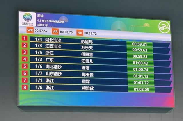 女子100米仰泳 湖北18岁小丫彭旭玮逆转夺冠