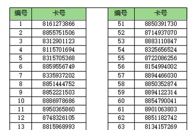武汉百名公交出行达人出炉 每人将获充值奖励100元