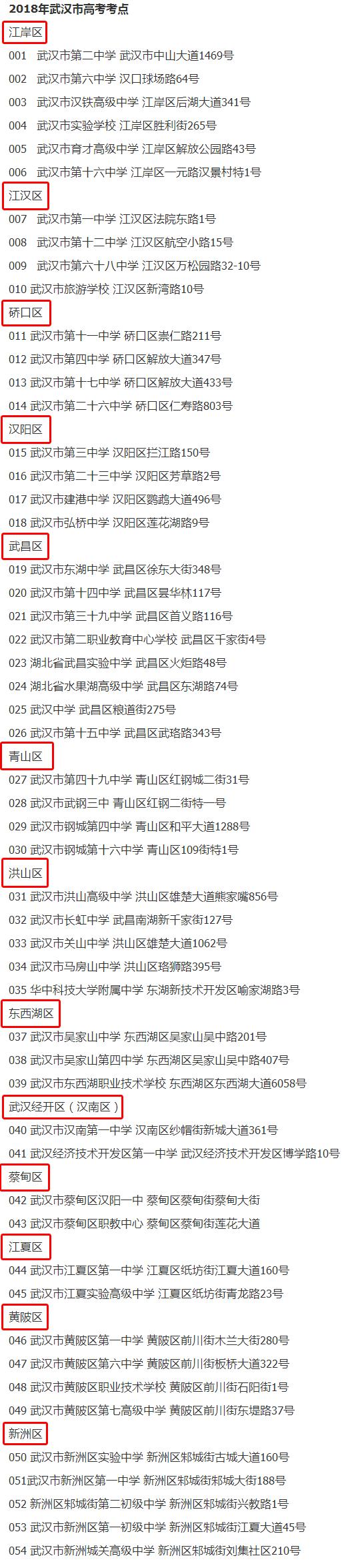 武汉今年53个高考考点分布