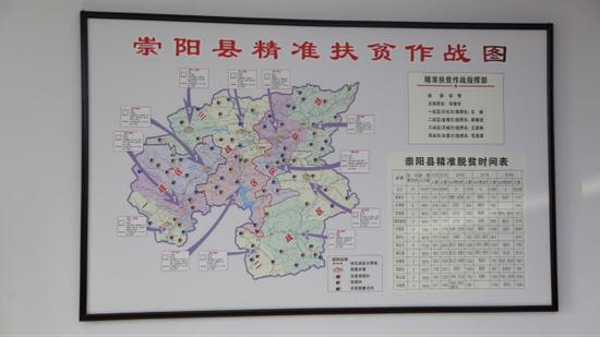 崇阳县精准扶贫作战图