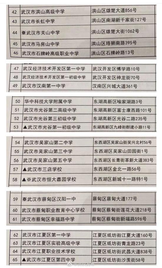 武汉高考、中考做好各项准备 78个中考考场名单公布