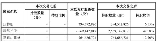 图/武汉中商公告截图